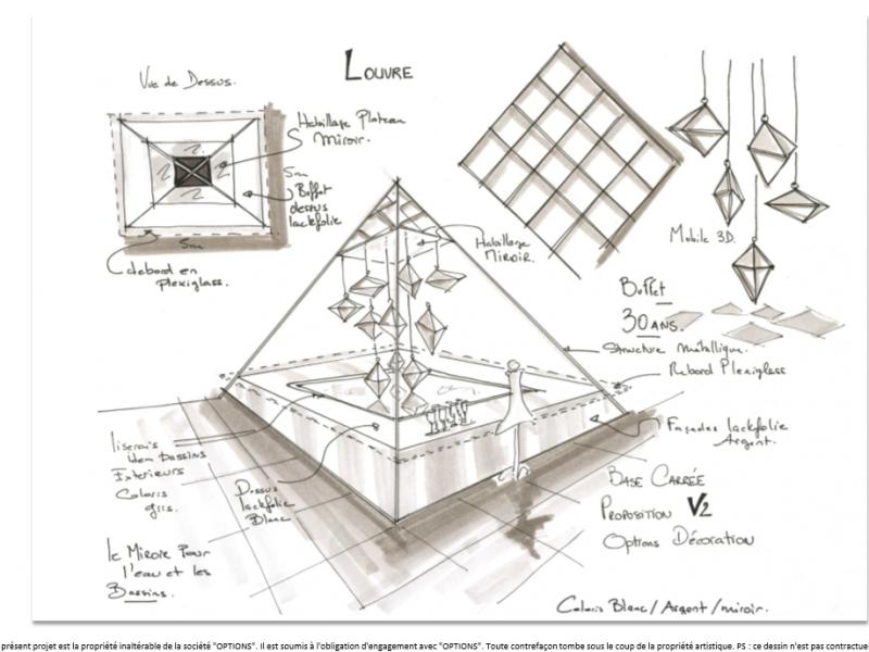 Rough Pyramide Options Décoration
